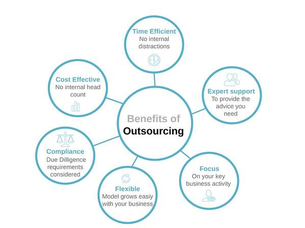 The Benefits of outsourcing